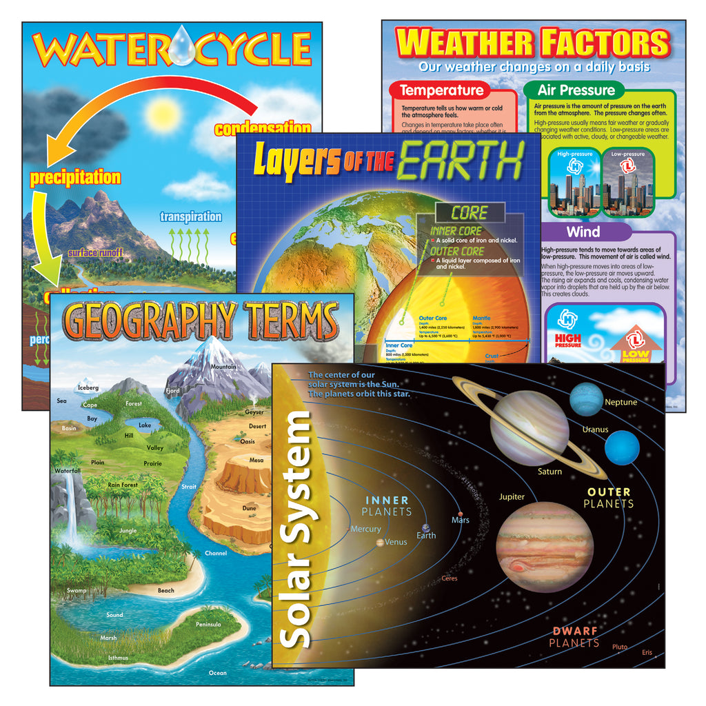 Trend Enterprises Earth Science Learning Charts Combo Pack