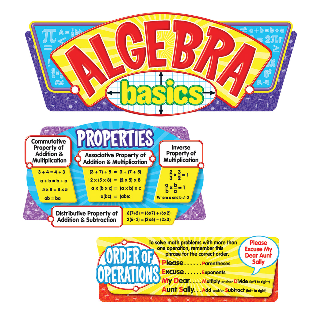 Trend Enterprises Algebra Basics Bulletin Board Set