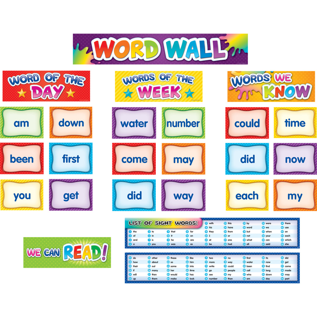 Teacher Created Resources First 100 Sight Words Pocket Chart Cards