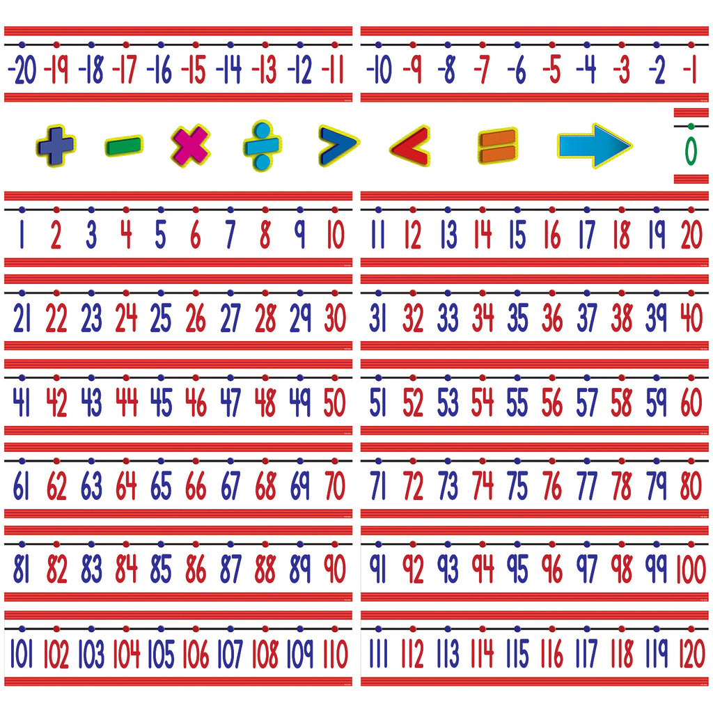 Teacher Created Resources Number Line (-20 to +120) Bulletin Board Display Set