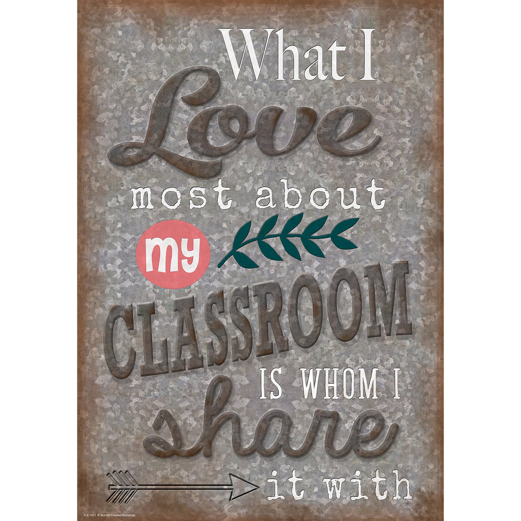 "Teacher Created Resources Home Sweet Classroom ""What I Love Most About My Classroom"" Positive Poster"