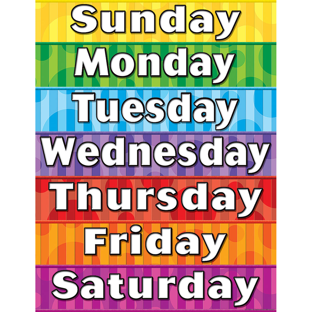 Teacher Created Resources Days of the Week Chart