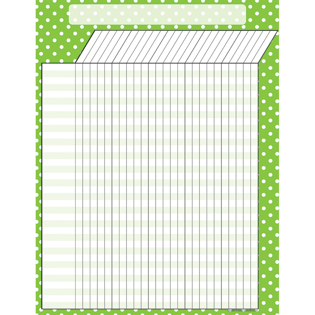 Teacher Created Resources Lime Polka Dots Incentive Chart