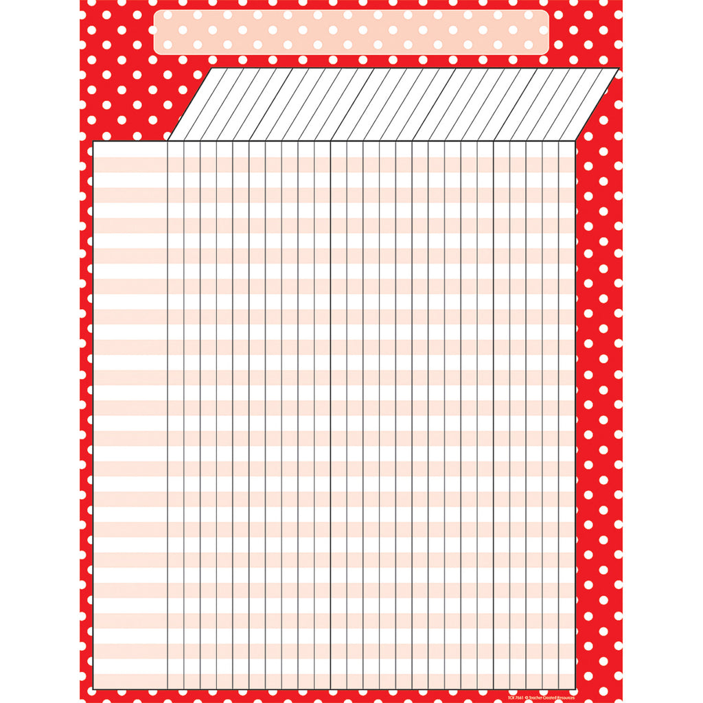 Teacher Created Resources Red Polka Dots Incentive Chart