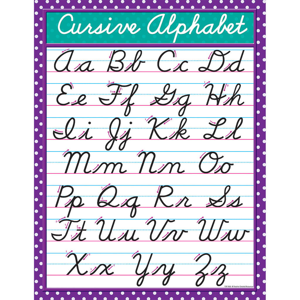 Teacher Created Resources Cursive Chart