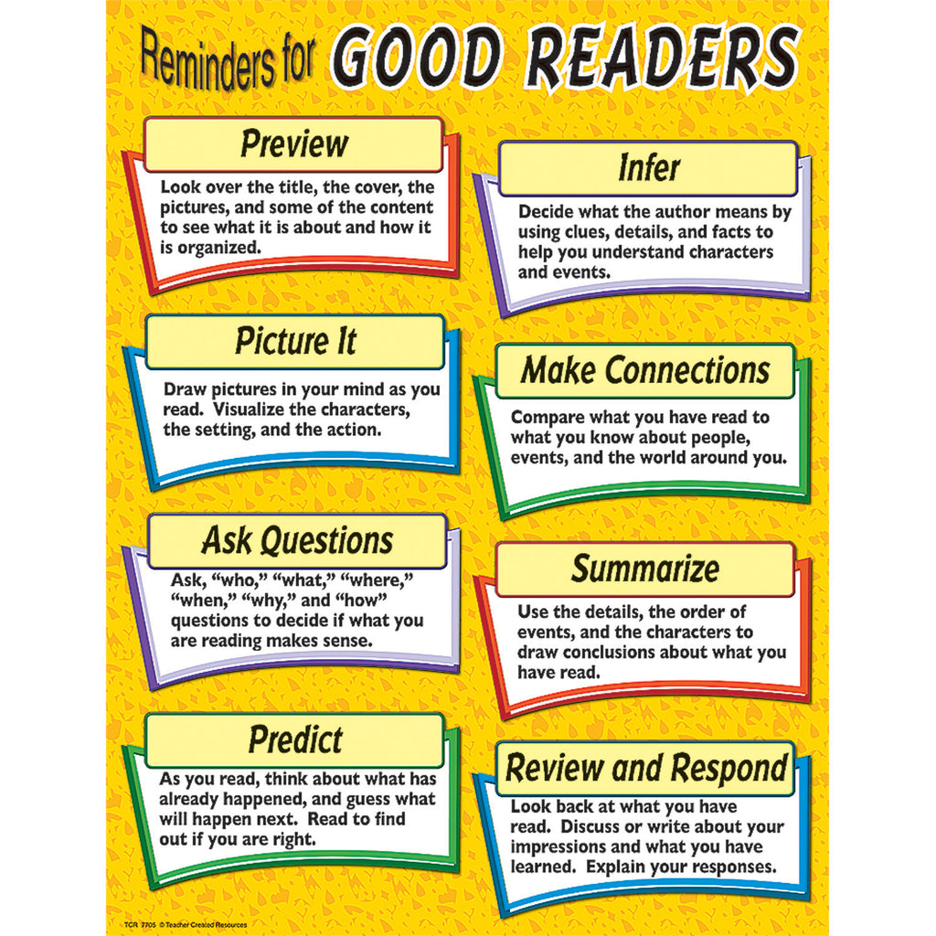 Teacher Created Resources Reminders for Good Readers Chart