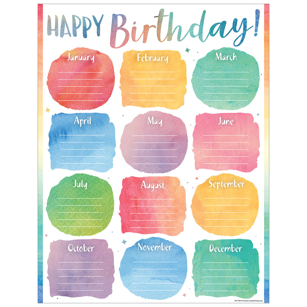 Teacher Created Resources Watercolor Happy Birthday Chart