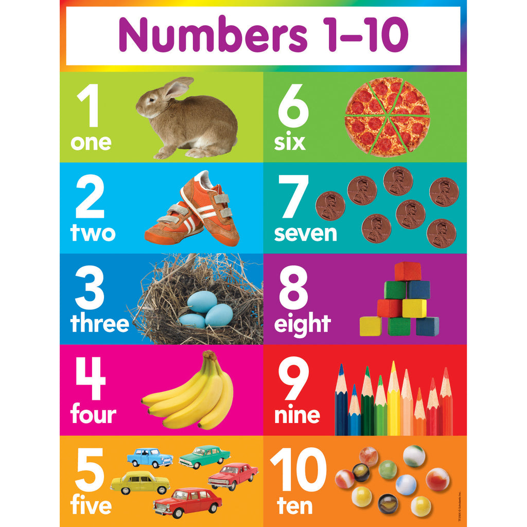 Scholastic Numbers 1-10 Chart