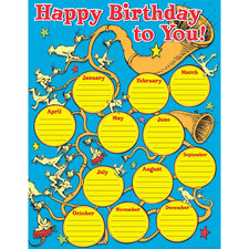 Dr. Seuss™ If I Ran the Circus Birthday Chart Poster
