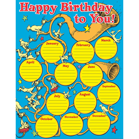 Dr SeussTM If I Ran The Circus Birthday Chart Poster