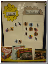 Groundhog Day Fun - Making Predictions, Graphing & More!