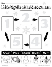 """Life Cycle of a Snowman"" Printable Worksheet"