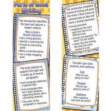 Parts of Good Writing Smart Bookmarks