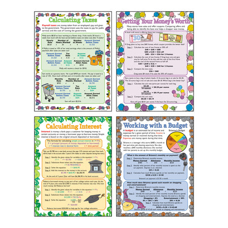 classroom posters and charts educational and motivational tagged