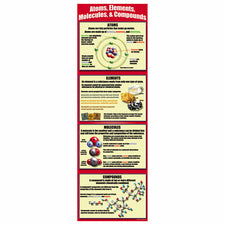 Atoms, Elements, Molecules, & Compounds Colossal Poster