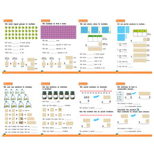 Math Posters: Multiplication and Estimation