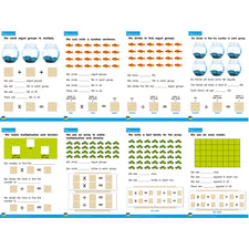 Math Posters: Multiplication and Division