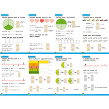 Math Posters: Fractions and Equivalent Fractions