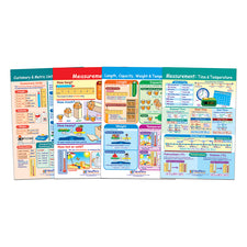 All About Measurement Bulletin Board Set, 4 Laminated Charts
