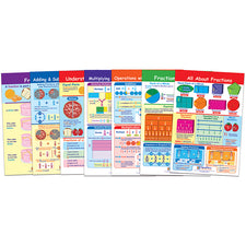 All About Fractions Bulletin Board Set, 7 Laminated Charts