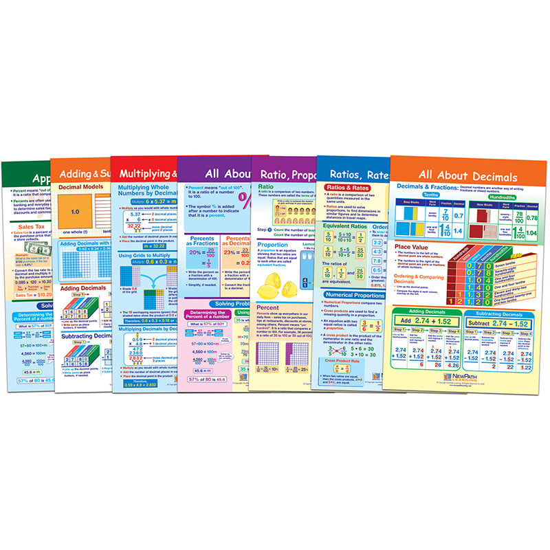 Ratios, Decimals & Percents Bulletin Board Set, 7 Laminated Charts