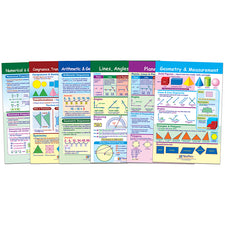 All About Geometry Bulletin Board Set, 6 Laminated Charts