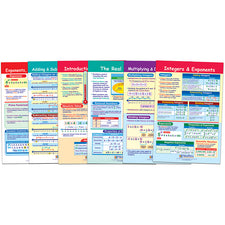 Integers, Rational & Real Numbers Bulletin Board Set, 6 Laminated Charts