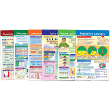 Data, Graphs and Probability Bulletin Board Set, 6 Laminated Charts