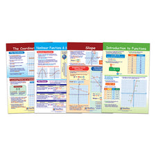 Graphs and Functions Bulletin Board Set, 4 Laminated Charts