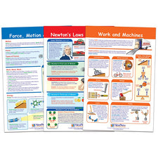 Force & Motion Bulletin Board Chart Set