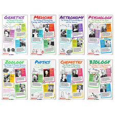 Scientist Bulletin Board Set