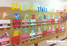Reading Takes You Places! - Elementary Bulletin Board Display
