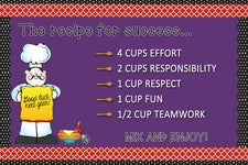 Recipe for Success... - End of the Year Bulletin Board