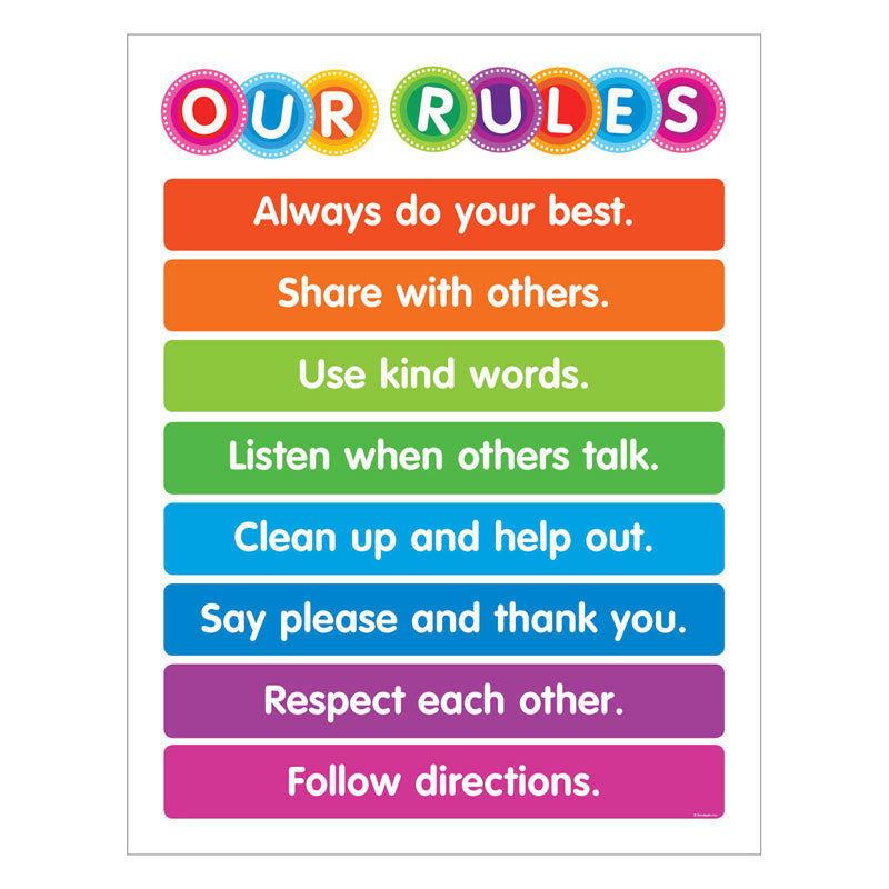 Free Classroom Decoration Resources ~ Color your classroom our rules chart sc supplyme