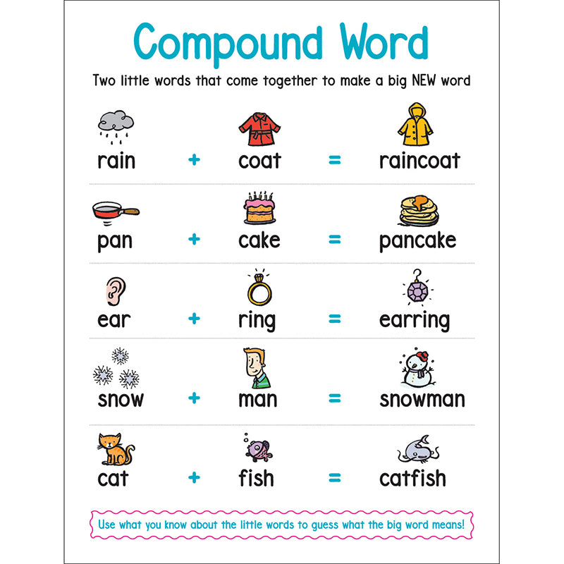 Scholastic Anchor Chart Compound Word Sc 823380 Supplyme