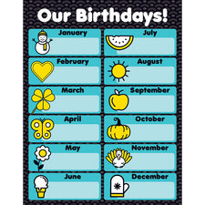 Aqua Oasis: Our Birthdays Chart