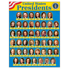 Trend Enterprises United States Presidents Learning Chart