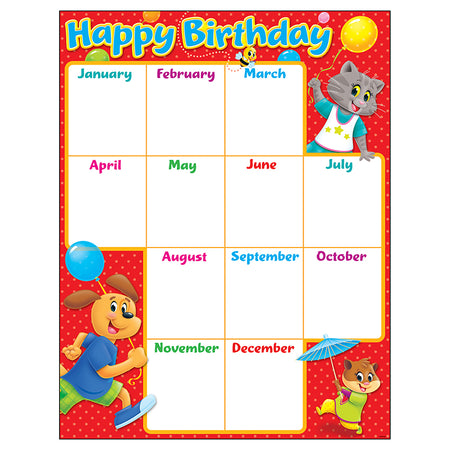 Birthday Playtime PalsTM Learning Chart