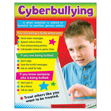 Cyberbullying (Primary) Learning Chart