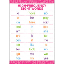 Early Learning Poster, High-Frequency Sight Words