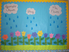 """Apostrophe Showers Bring May Flowers"" Bulletin Board Idea"