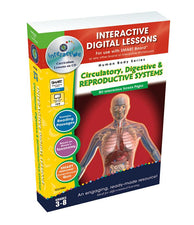 Circulatory Digestive Reproductive Systems Interactive Whiteboard Set