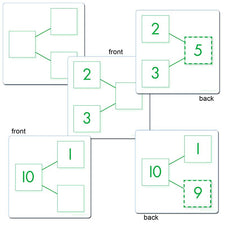 Sensational Math™ Number-Bonds Activity Cards – Addition & Subtraction