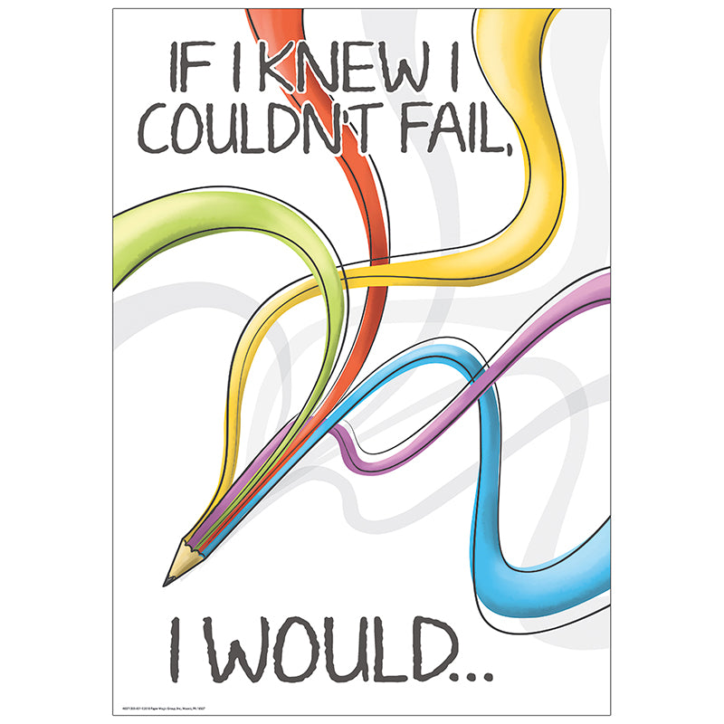 If I Knew I Couldn't Fail Poster