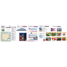 Capstone State Bulletin Board Set - Ohio