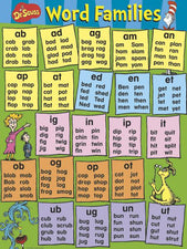 Dr. Seuss™ Word Families Poster