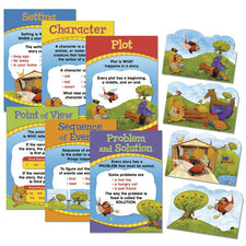 Story Elements Bulletin Board Set