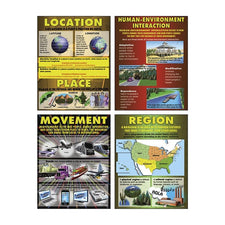Exploring the 5 Themes of Geography Poster Set