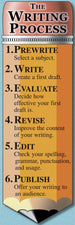 McDonald Publishing The Writing Process And Editor's Marks Smart Bookmarks
