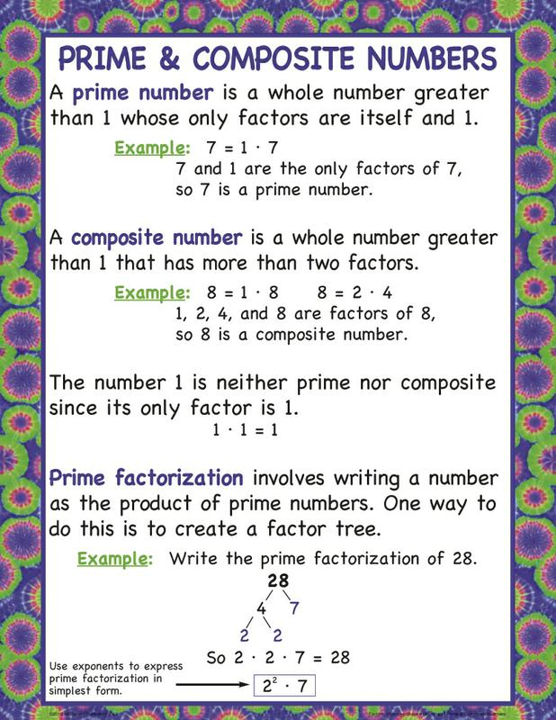 Math Multiplication Games Game Worksheets Free Using Dice The Factors And Inequalities Teaching Fractions Rd Th Grade Word Lists Th Multiple Meaning Words Activities Elementary Practice together with Gcf And Lcm Word Problems Worksheet Free Worksheets Library Worksheet Gcf And Lcm Word Problems besides Brainquest Grade in addition Numberline Lessthangreaterthan as well Ma Tabl E W Times Table Bingo Image X. on multiples and factors worksheet